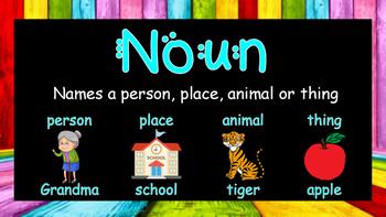 Noun, Verb and Adjective