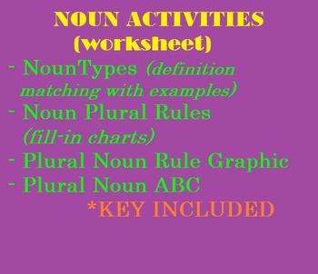 Noun Worksheet (definitions, plural chart, plural graphic,