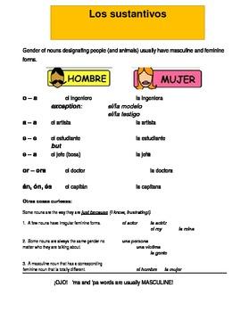 Nouns and gender / Los sustantivos y el género