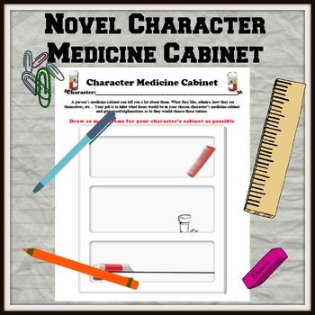 Novel Character Medicine Cabinet