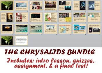 Novel Study: The Chrysalids Bundle