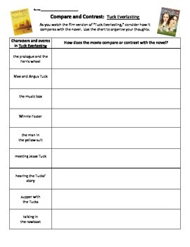 Tuck Everlasting Activities Lesson Plans