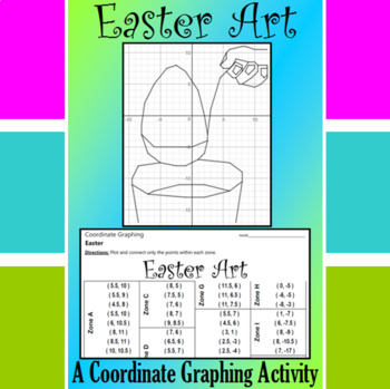 Now What Color? - An Easter Coordinate Graphing Activity