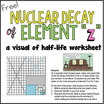 Nuclear Decay of Element Z : A Visual of Half Life