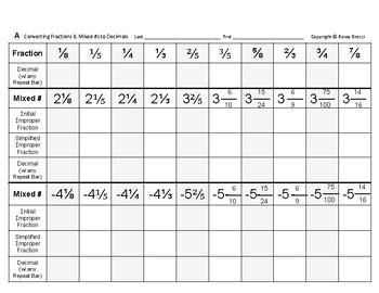 Num & Ops 15: Interconverting Fractions, Mixed-Numbers & Decimals