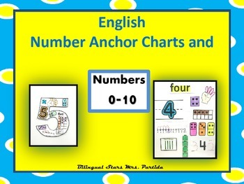 Number Anchor Chart Posters_Ways to Show Numbers-English B