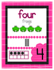 Number Anchor Wall Chart Posters ~ Item Count, Tally Count