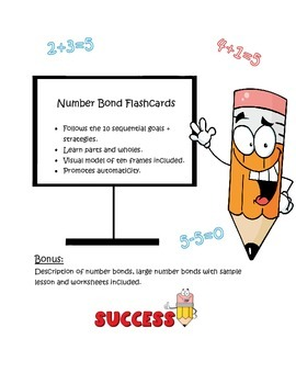 Number Bond Addition and Subtraction Flashcards