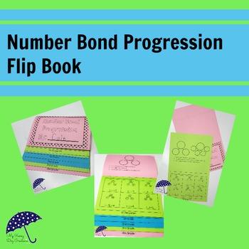 Number Bond Math Progression Flip Book