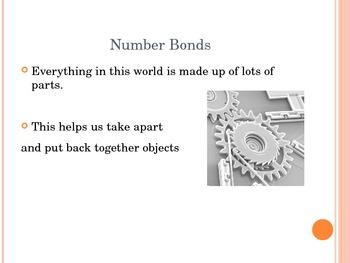 Singapore Math - Various Number Bonds