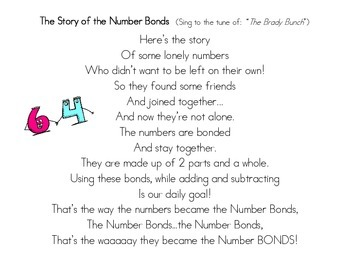 Number Bonds Song