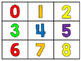 Number Cards (0-100)