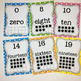 Number Cards 0-20- Numbers, Number Words and Ten Frames Po