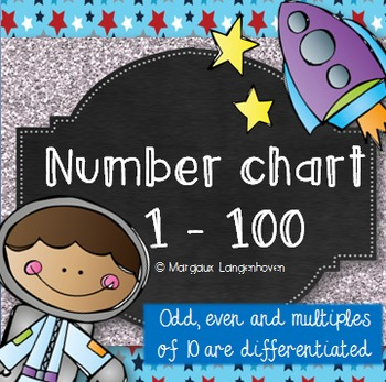 Number Chart (100)  Space