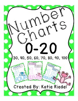 Number Charts 0-20 & Tens to 100