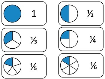Number Circle Fractions printable Flash Cards. Math fracti