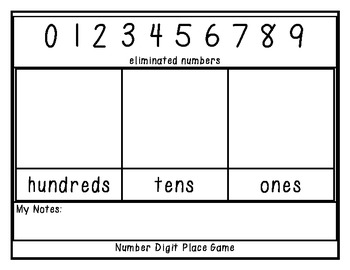 Number Digit Place Game