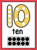 Number Dot Ten Frame Posters -Red Chevron