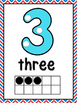 Number Dot Ten Frame Posters - Red, White & Blue Chevron