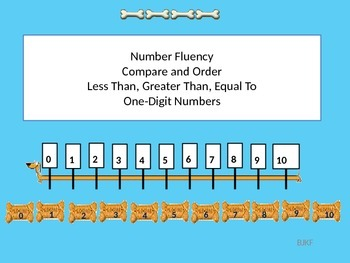 Number Fluency Comparing and Order Less Than Greater Than