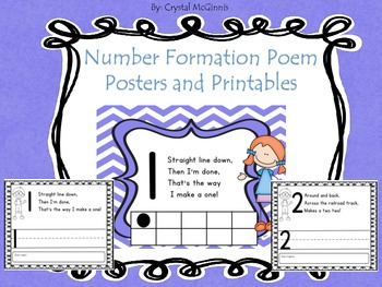 Number Formation POEM Posters with Ten Frames and Number F