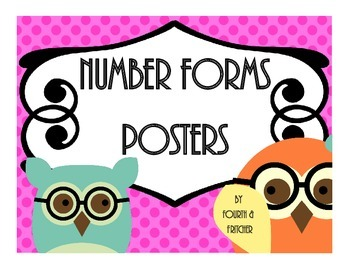 Number Forms Posters