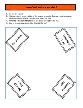 Number Forms for Interactive Notebook