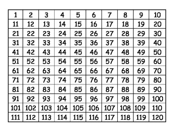 Number Grid to 120
