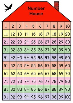 Number House numbers 1-100 A3 size