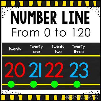 Classroom Number Line Display