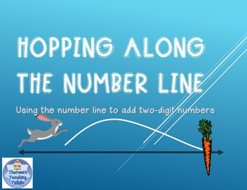 Number Line Addition Hopping Along the Number Line Bundle