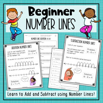 Number Line Addition and Subtraction Basics
