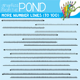 Number Line Clipart (30, 40, 50 and 100)