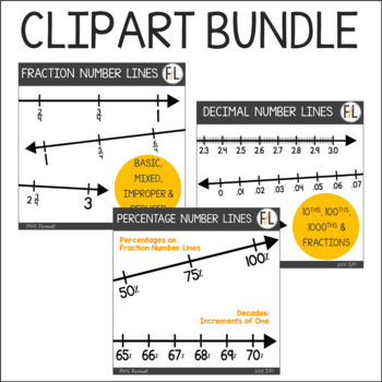 Number Line Clipart BUNDLE {Fractions, Decimals, Percentages}