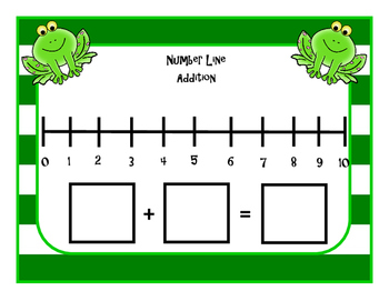 Number Line Mats (1-10): Frog Themed