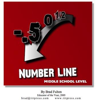 Number Line: Middle School Level - Fractions, Decimals, Pe