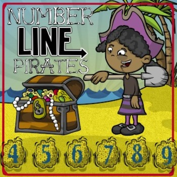 Number Line Pirates -- A Kindergarten Math Game for Number