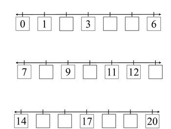 Number Line Practice