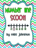Number Line Scoot!