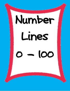Number Line Sequencing