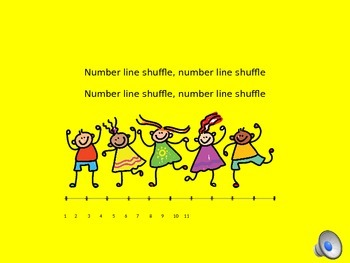 Number Line Shuffle Subtracting on a Number Line Subtraction