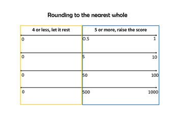 Number Line resource for rounding
