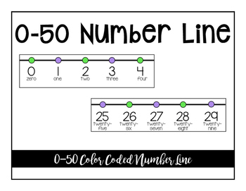 Number Line to 50