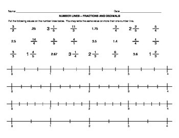 Number Lines 2 - Fractions and Decimals
