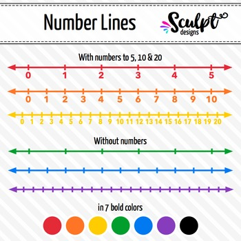 Number Lines Clip Art ~ Integers to 5, 10 & 20 ~ 7 Bold Colors