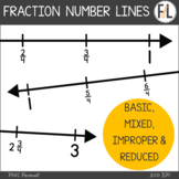 Fraction Number Lines Clipart