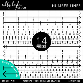 Number Lines {Graphics for Commercial Use}