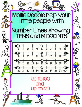 Number Lines Showing Tens and Midpoints