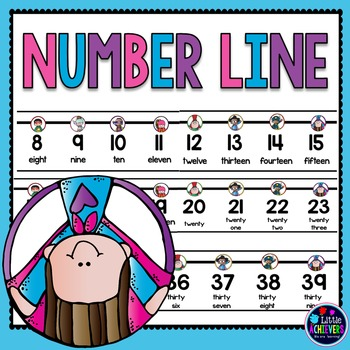 Classroom Number Line Display