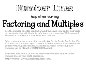 Number Lines help with Multiples and Factors